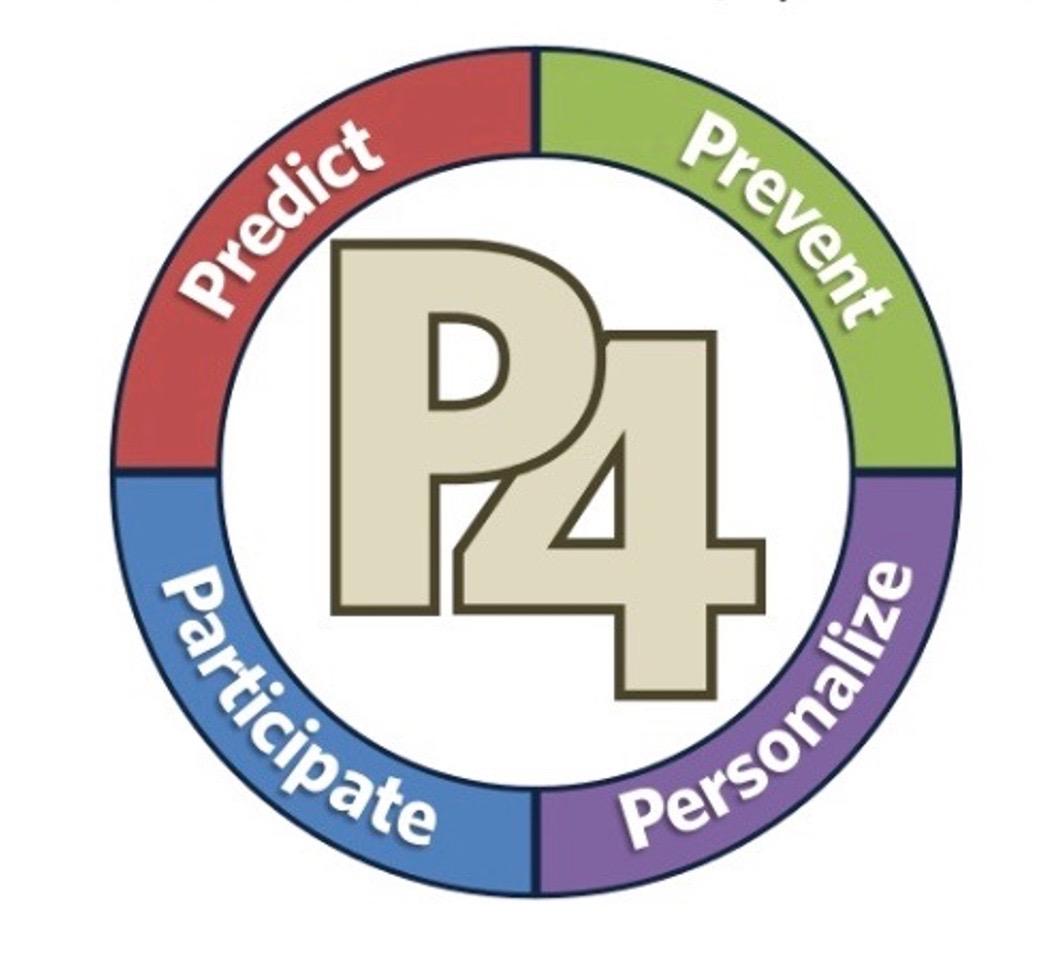 Predictive and Preventive Medicine for Anorexia of Female Adolescents P4 Medicine: Predictive, Preventive, Personalized, Participatory